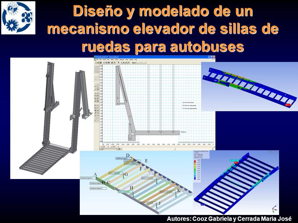 Fijadores Externos Fijador de Transporte óseo monobloc: diecinueve piezas con un peso de todo el conjunto es de 1,160 Kg.
