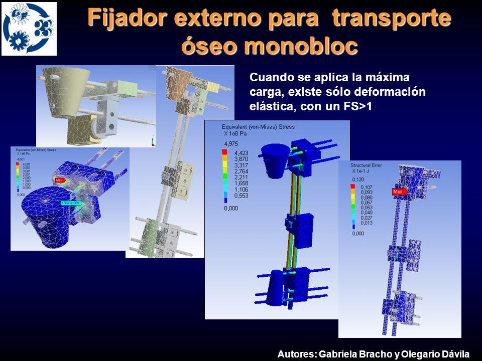 Fijador externo para transporte óseo monobloc Fijador externo para transporte óseo monobloc Cuando se aplica la máxima carga, existe sólo deformación