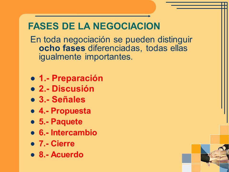 En toda negociación se pueden distinguir ocho fases diferenciadas, todas ellas igualmente importantes. 1.- Preparación 2.- Discusión 3.- Señales 4.- P