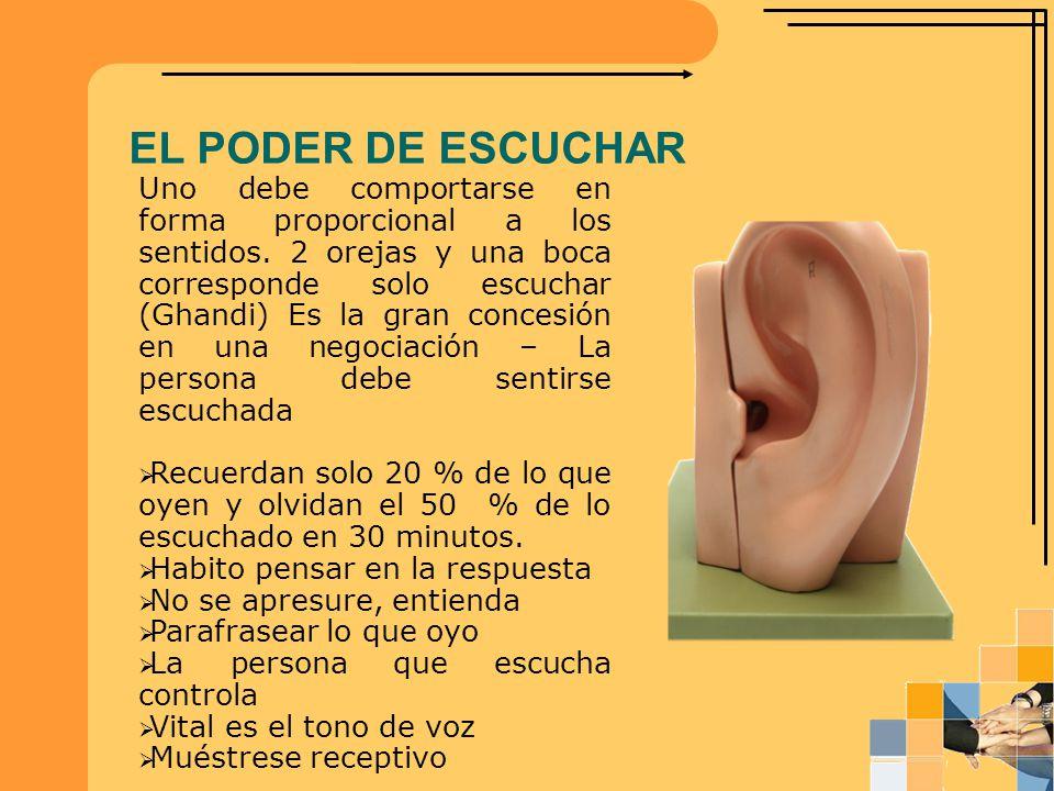 Uno debe comportarse en forma proporcional a los sentidos. 2 orejas y una boca corresponde solo escuchar (Ghandi) Es la gran concesión en una negociac