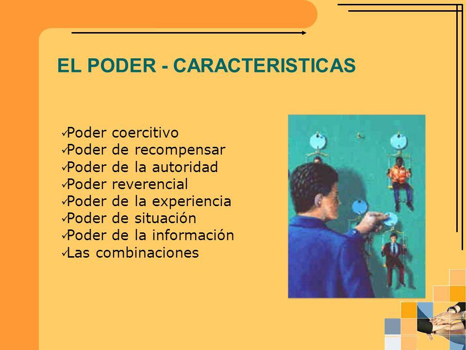 Poder coercitivo Poder de recompensar Poder de la autoridad Poder reverencial Poder de la experiencia Poder de situación Poder de la información Las c