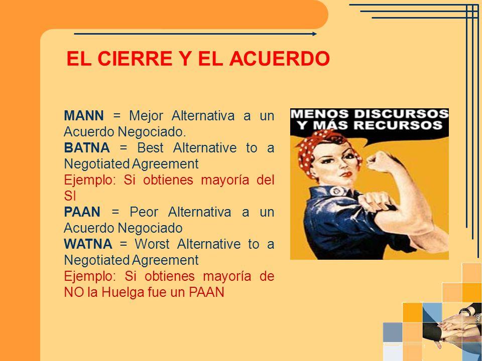 EL CIERRE Y EL ACUERDO MANN = Mejor Alternativa a un Acuerdo Negociado. BATNA = Best Alternative to a Negotiated Agreement Ejemplo: Si obtienes mayorí
