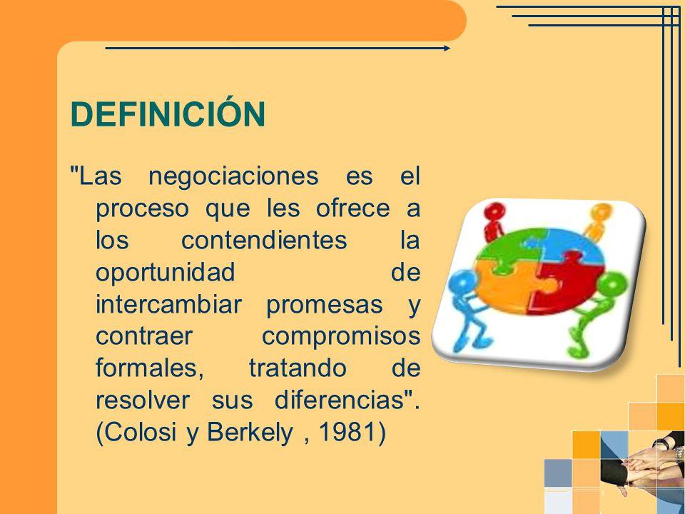 Métodos de comportamiento COLABORADOR: Llamado negociador de ganar- ganar, es asertivo como cooperativo.
