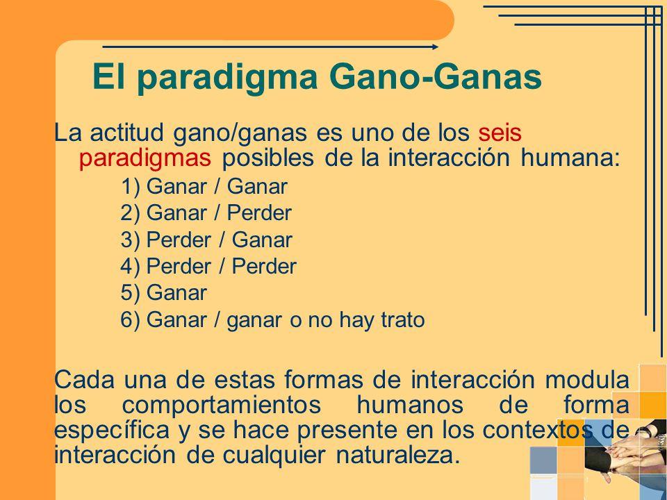 El paradigma Gano-Ganas La actitud gano/ganas es uno de los seis paradigmas posibles de la interacción humana: 1) Ganar / Ganar 2) Ganar / Perder 3) P