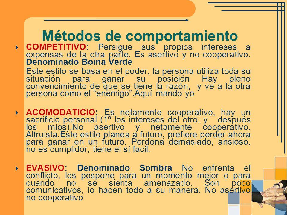 Métodos de comportamiento COMPETITIVO: Persigue sus propios intereses a expensas de la otra parte. Es asertivo y no cooperativo. Denominado Boina Verd