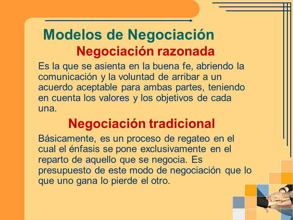 Modelos de Negociación Negociación razonada Es la que se asienta en la buena fe, abriendo la comunicación y la voluntad de arribar a un acuerdo acepta