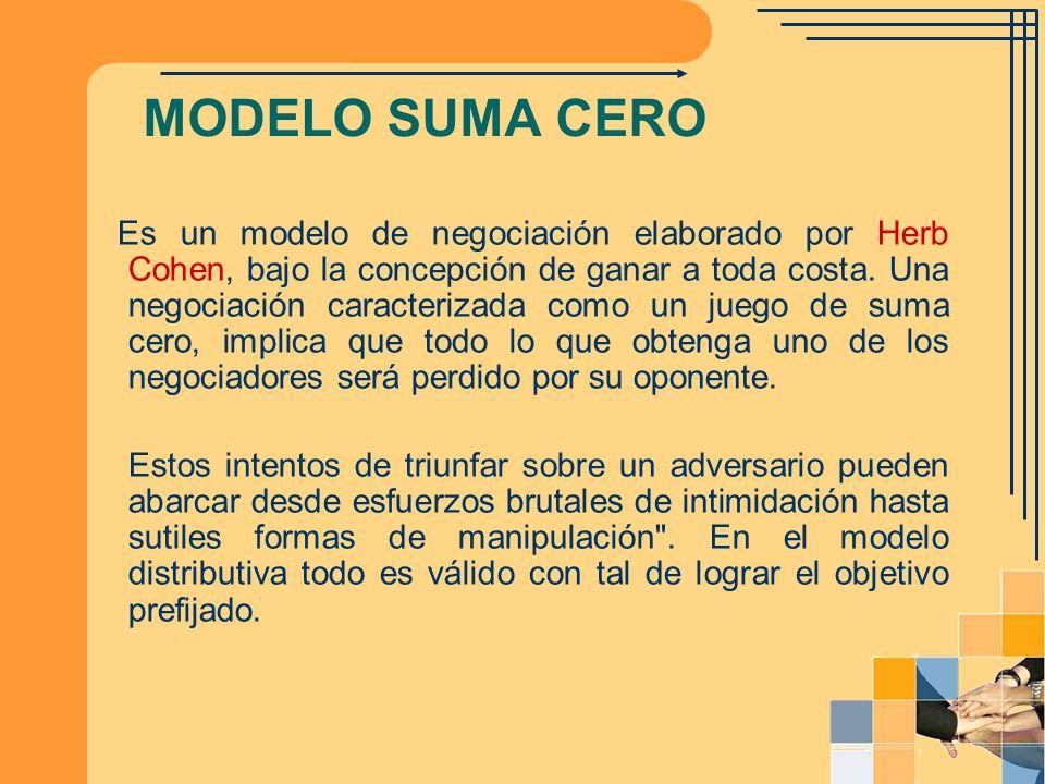 MODELO SUMA CERO Es un modelo de negociación elaborado por Herb Cohen, bajo la concepción de ganar a toda costa. Una negociación caracterizada como un