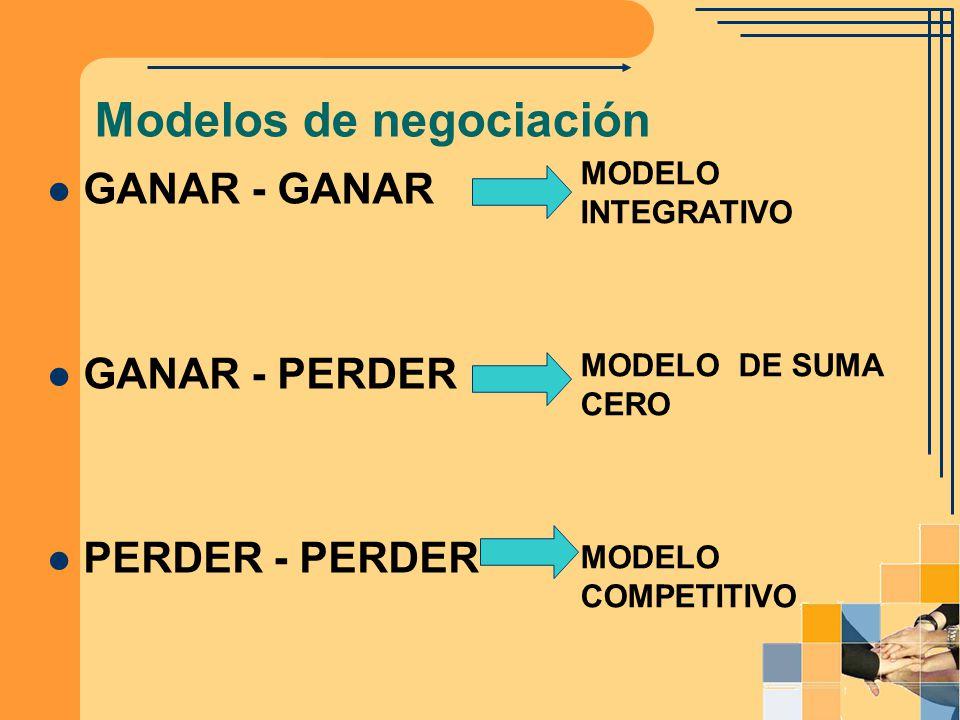 Modelos de negociación GANAR - GANAR GANAR - PERDER PERDER - PERDER MODELO INTEGRATIVO MODELO DE SUMA CERO MODELO COMPETITIVO