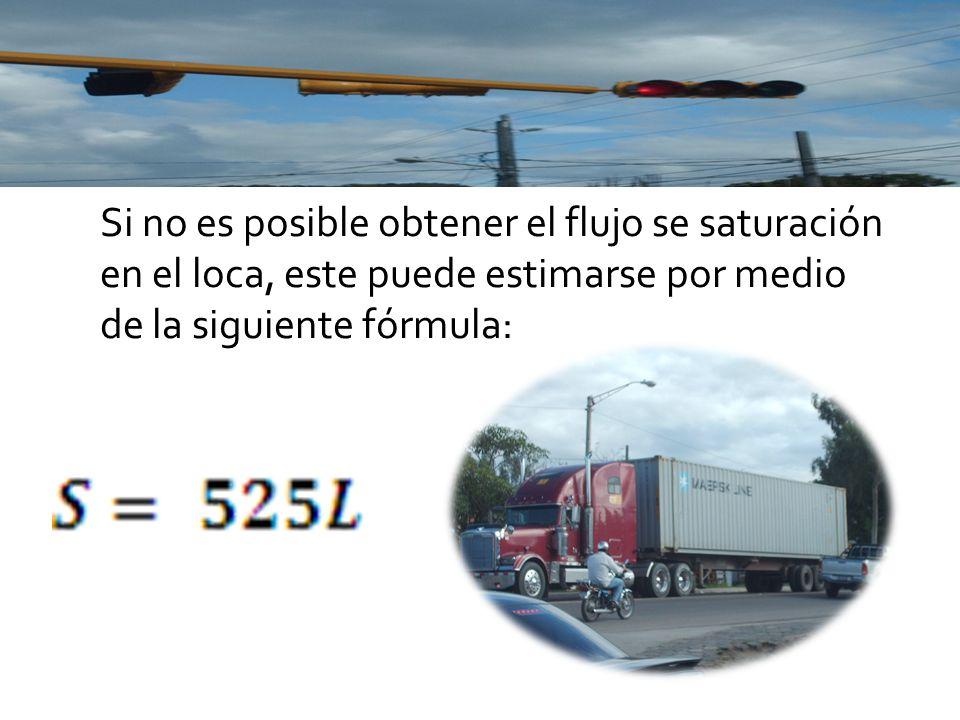 Si no es posible obtener el flujo se saturación en el loca, este puede estimarse por medio de la siguiente fórmula: