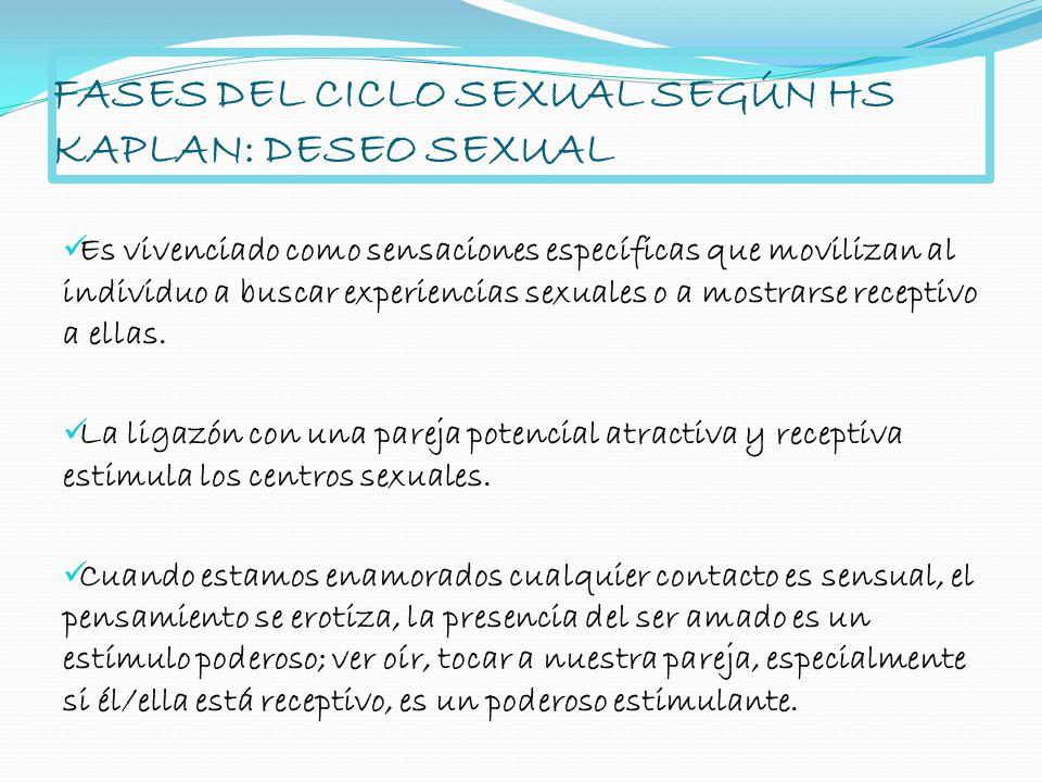 FASES DEL CICLO SEXUAL SEGÚN HS KAPLAN: DESEO SEXUAL Es vivenciado como sensaciones específicas que movilizan al individuo a buscar experiencias sexua