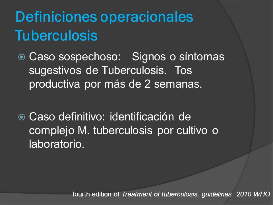 Definiciones operacionales Tuberculosis Caso sospechoso: Signos o síntomas sugestivos de Tuberculosis. Tos productiva por más de 2 semanas. Caso defin