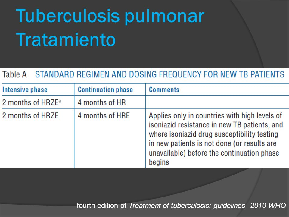 Tuberculosis pulmonar Tratamiento fourth edition of Treatment of tuberculosis: guidelines 2010 WHO