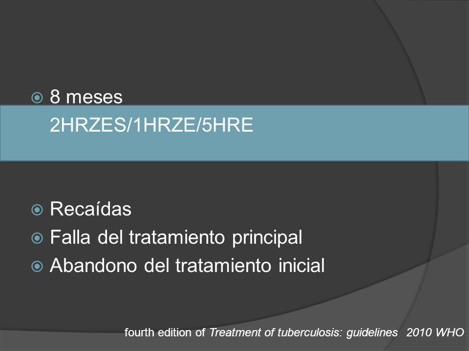 8 meses 2HRZES/1HRZE/5HRE Recaídas Falla del tratamiento principal Abandono del tratamiento inicial fourth edition of Treatment of tuberculosis: guide
