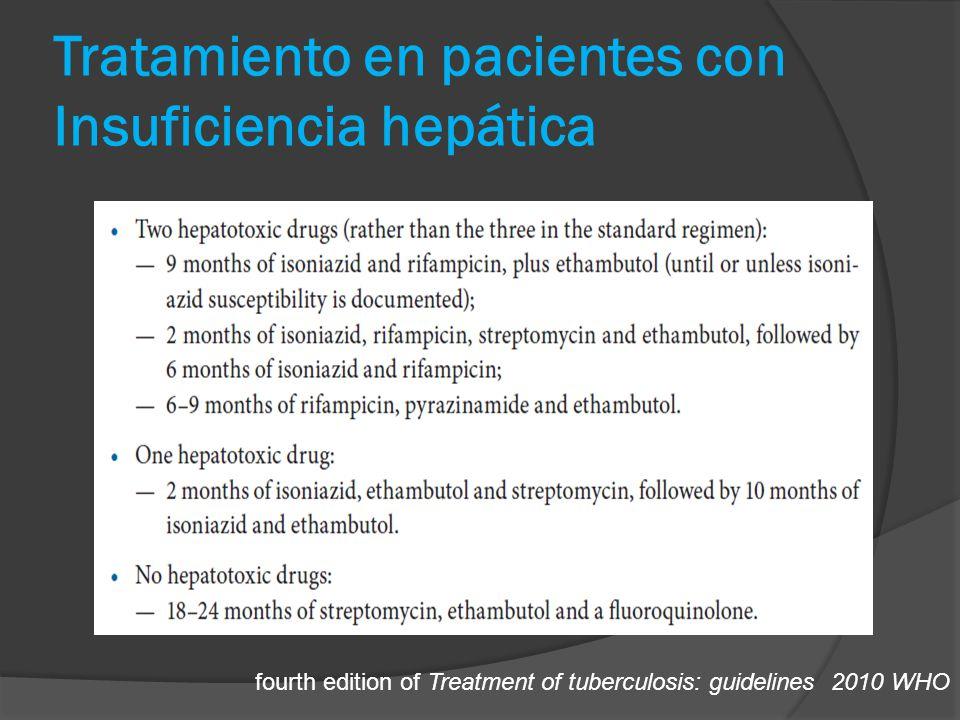 Tratamiento en pacientes con Insuficiencia hepática fourth edition of Treatment of tuberculosis: guidelines 2010 WHO