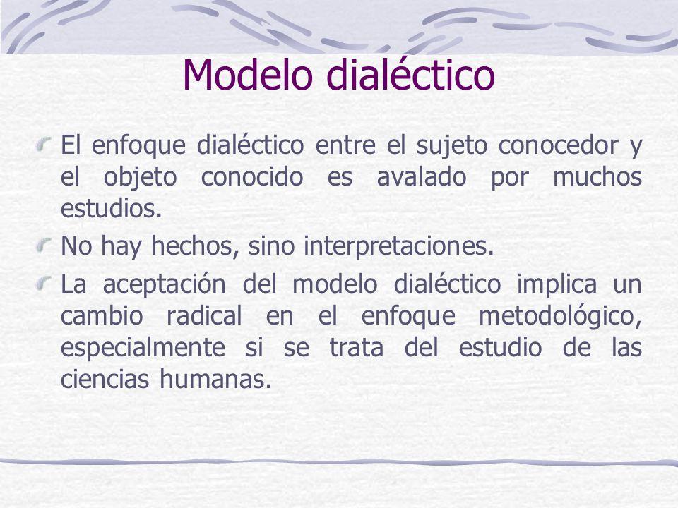 Modelo dialéctico El enfoque dialéctico entre el sujeto conocedor y el objeto conocido es avalado por muchos estudios. No hay hechos, sino interpretac