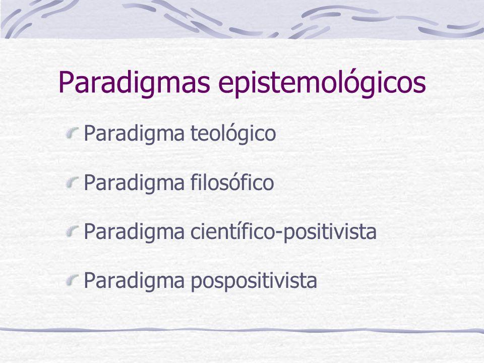 Paradigmas epistemológicos Paradigma teológico Paradigma filosófico Paradigma científico-positivista Paradigma pospositivista