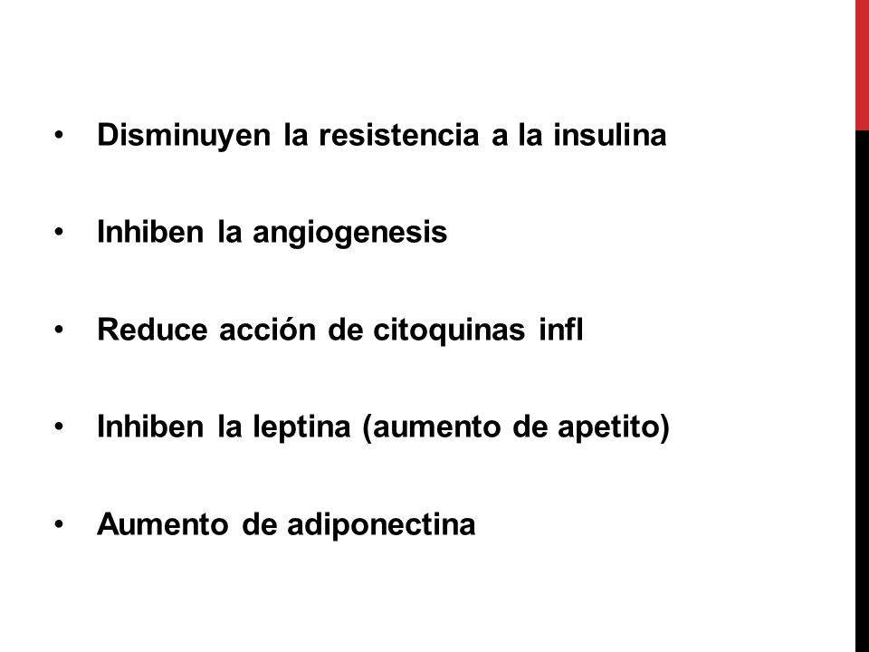 Disminuyen la resistencia a la insulina Inhiben la angiogenesis Reduce acción de citoquinas infl Inhiben la leptina (aumento de apetito) Aumento de ad