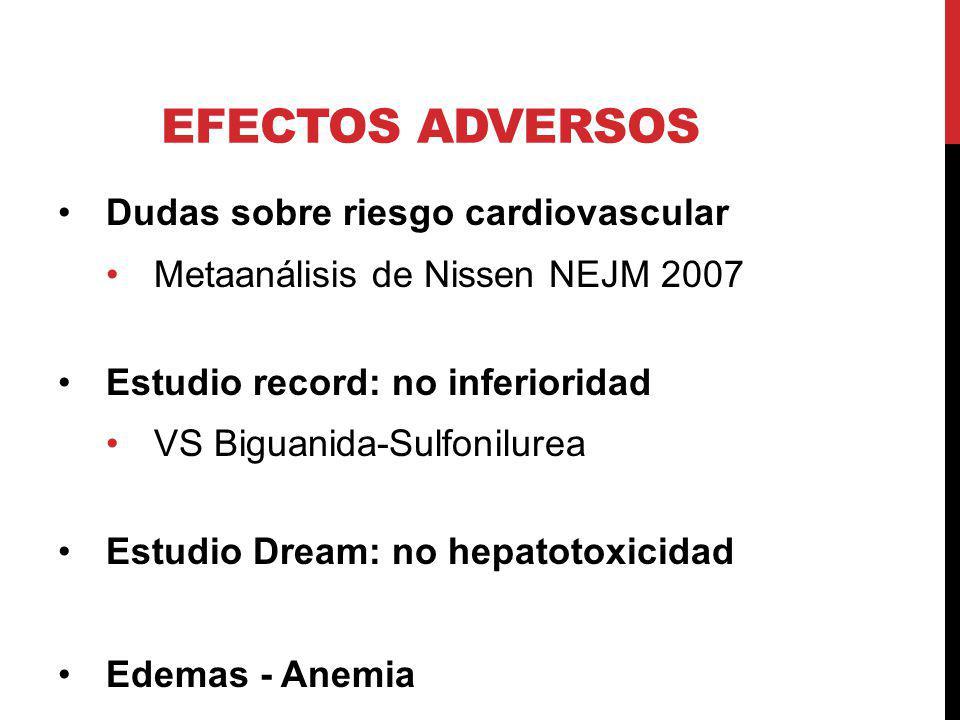 EFECTOS ADVERSOS Dudas sobre riesgo cardiovascular Metaanálisis de Nissen NEJM 2007 Estudio record: no inferioridad VS Biguanida-Sulfonilurea Estudio