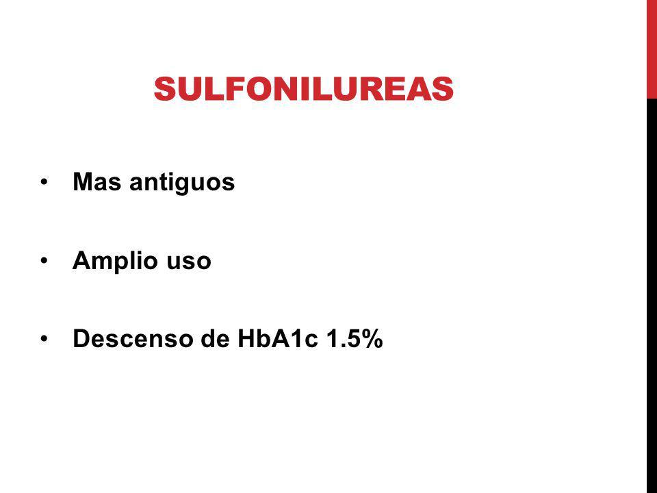 SULFONILUREAS Mas antiguos Amplio uso Descenso de HbA1c 1.5%