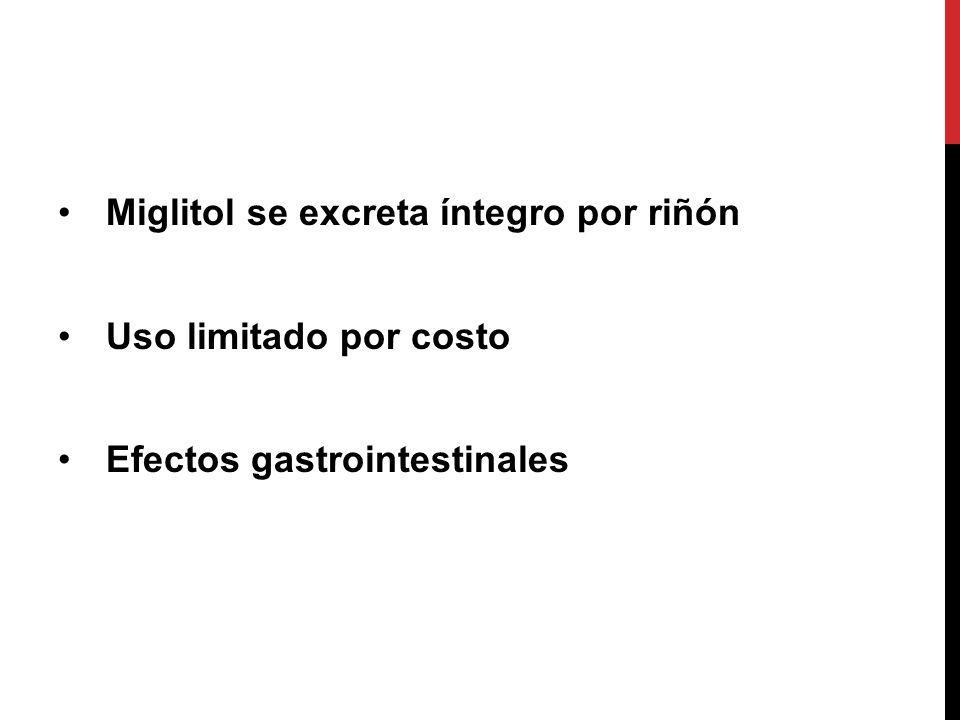 Miglitol se excreta íntegro por riñón Uso limitado por costo Efectos gastrointestinales