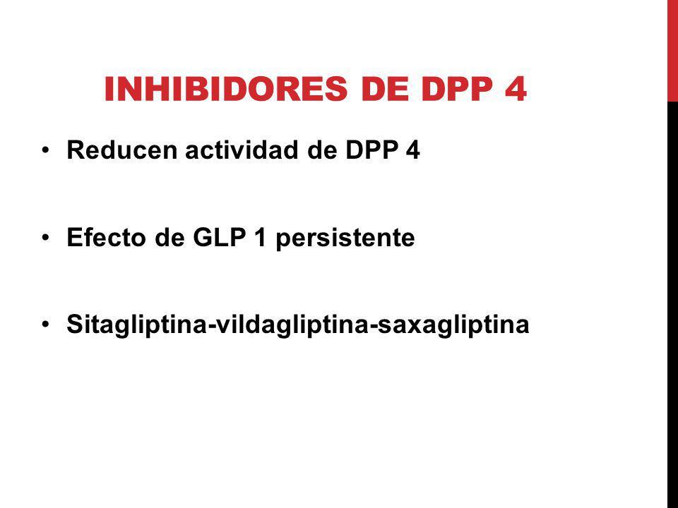 INHIBIDORES DE DPP 4 Reducen actividad de DPP 4 Efecto de GLP 1 persistente Sitagliptina-vildagliptina-saxagliptina