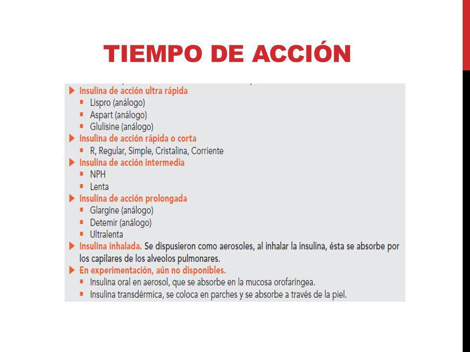 TIEMPO DE ACCIÓN