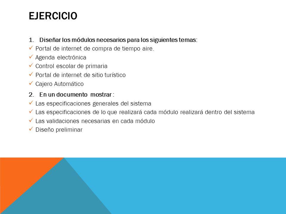 EJERCICIO 1.Diseñar los módulos necesarios para los siguientes temas: Portal de internet de compra de tiempo aire. Agenda electrónica Control escolar