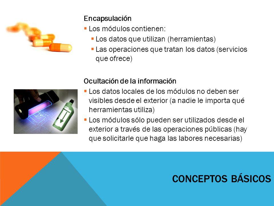 CONCEPTOS BÁSICOS Encapsulación Los módulos contienen: Los datos que utilizan (herramientas) Las operaciones que tratan los datos (servicios que ofrec