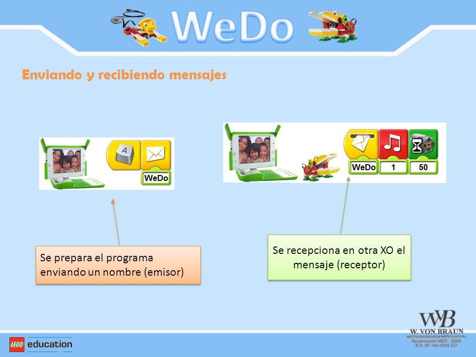 Enviando y recibiendo mensajes Se prepara el programa enviando un nombre (emisor) Se recepciona en otra XO el mensaje (receptor)