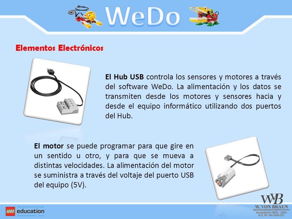 Elementos Electrónicos El Hub USB controla los sensores y motores a través del software WeDo. La alimentación y los datos se transmiten desde los moto