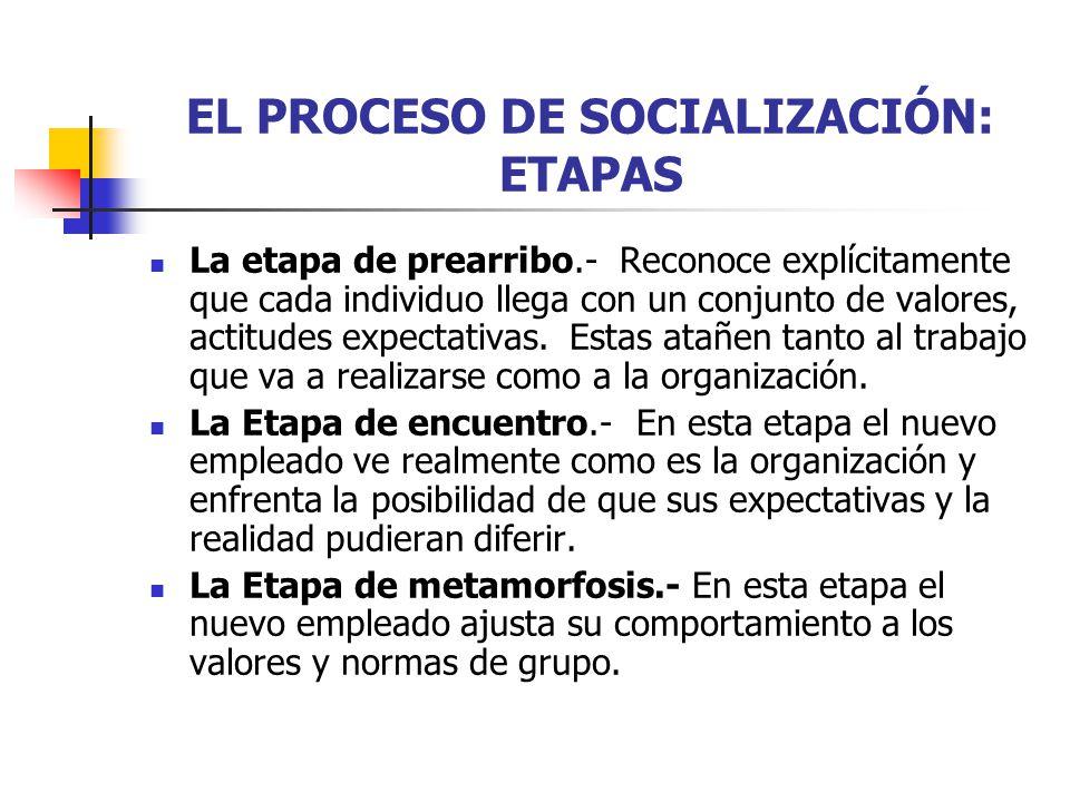 EL PROCESO DE SOCIALIZACIÓN: ETAPAS La etapa de prearribo.- Reconoce explícitamente que cada individuo llega con un conjunto de valores, actitudes exp