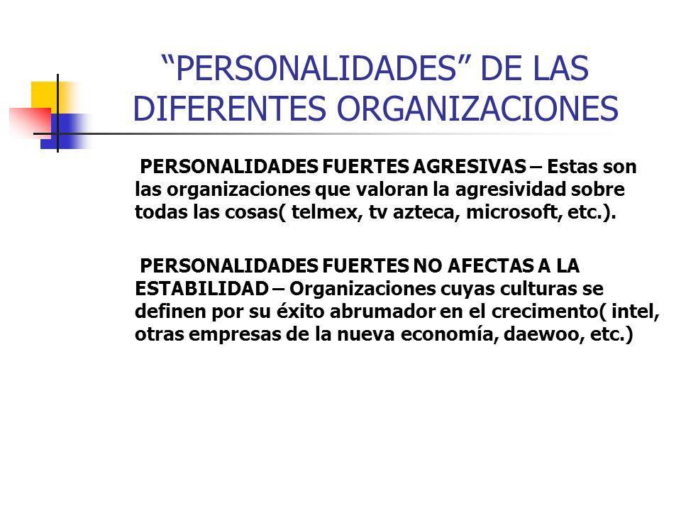 PERSONALIDADES DE LAS DIFERENTES ORGANIZACIONES PERSONALIDADES FUERTES AGRESIVAS – Estas son las organizaciones que valoran la agresividad sobre todas