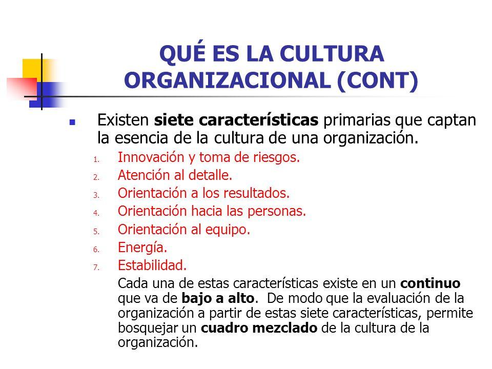 QUÉ ES LA CULTURA ORGANIZACIONAL (CONT) Existen siete características primarias que captan la esencia de la cultura de una organización. 1. Innovación