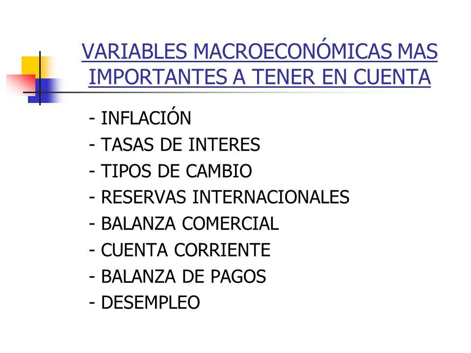 VARIABLES MACROECONÓMICAS MAS IMPORTANTES A TENER EN CUENTA - INFLACIÓN - TASAS DE INTERES - TIPOS DE CAMBIO - RESERVAS INTERNACIONALES - BALANZA COME