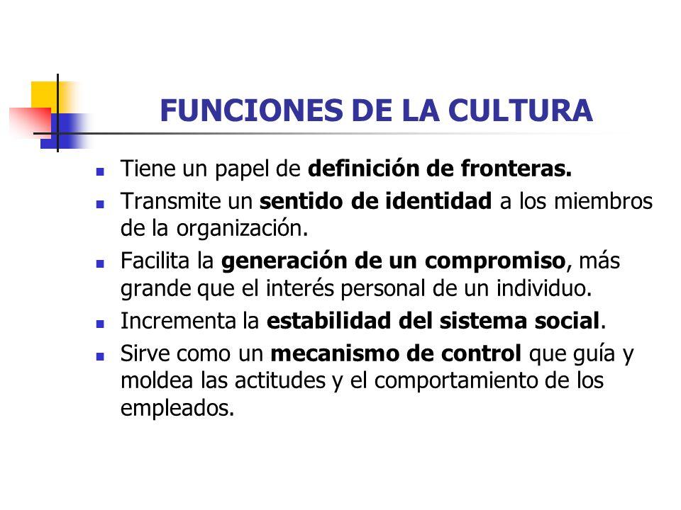 FUNCIONES DE LA CULTURA Tiene un papel de definición de fronteras. Transmite un sentido de identidad a los miembros de la organización. Facilita la ge