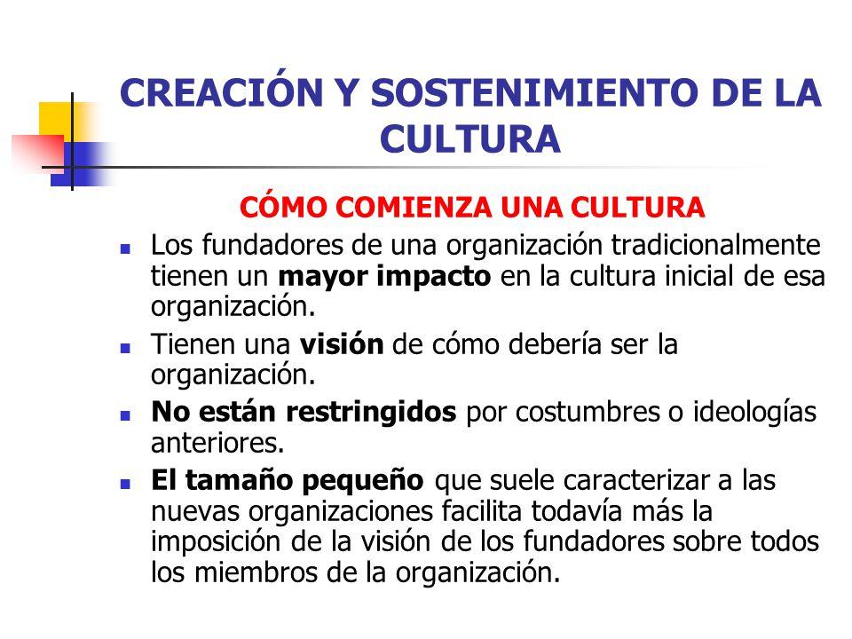 CREACIÓN Y SOSTENIMIENTO DE LA CULTURA CÓMO COMIENZA UNA CULTURA Los fundadores de una organización tradicionalmente tienen un mayor impacto en la cul