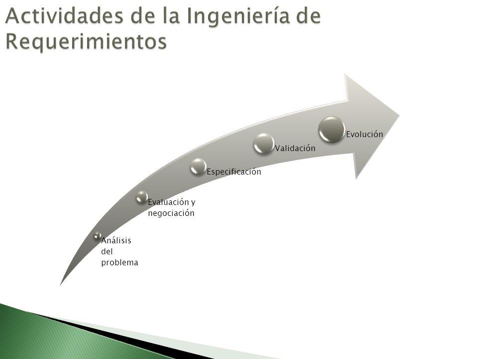 Análisis del problema Evaluación y negociación Especificación Validación Evolución