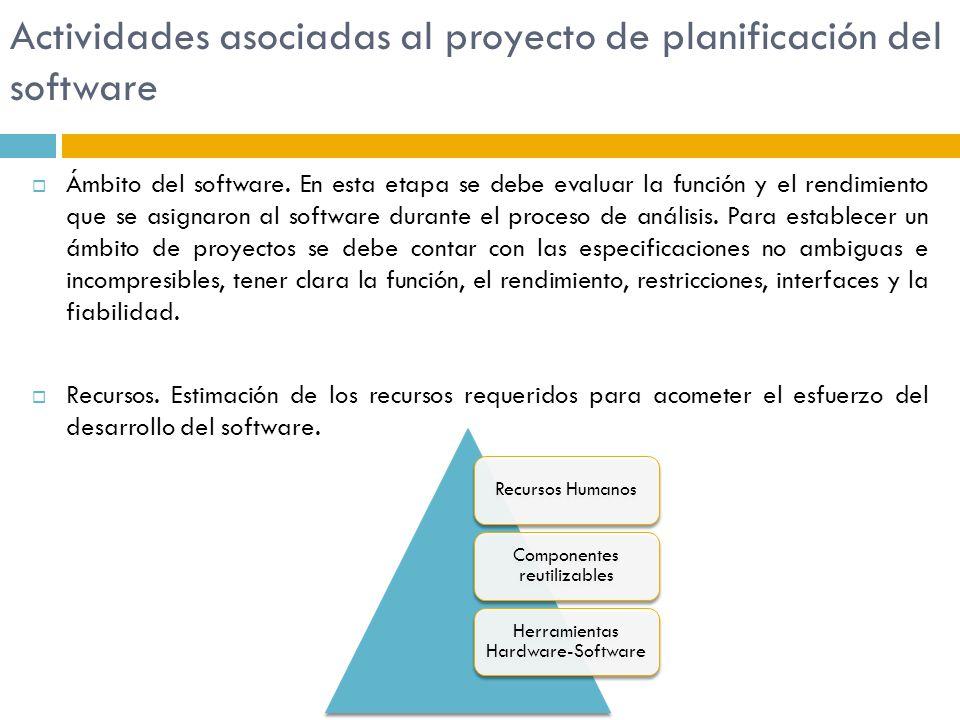 Actividades asociadas al proyecto de planificación del software Ámbito del software. En esta etapa se debe evaluar la función y el rendimiento que se