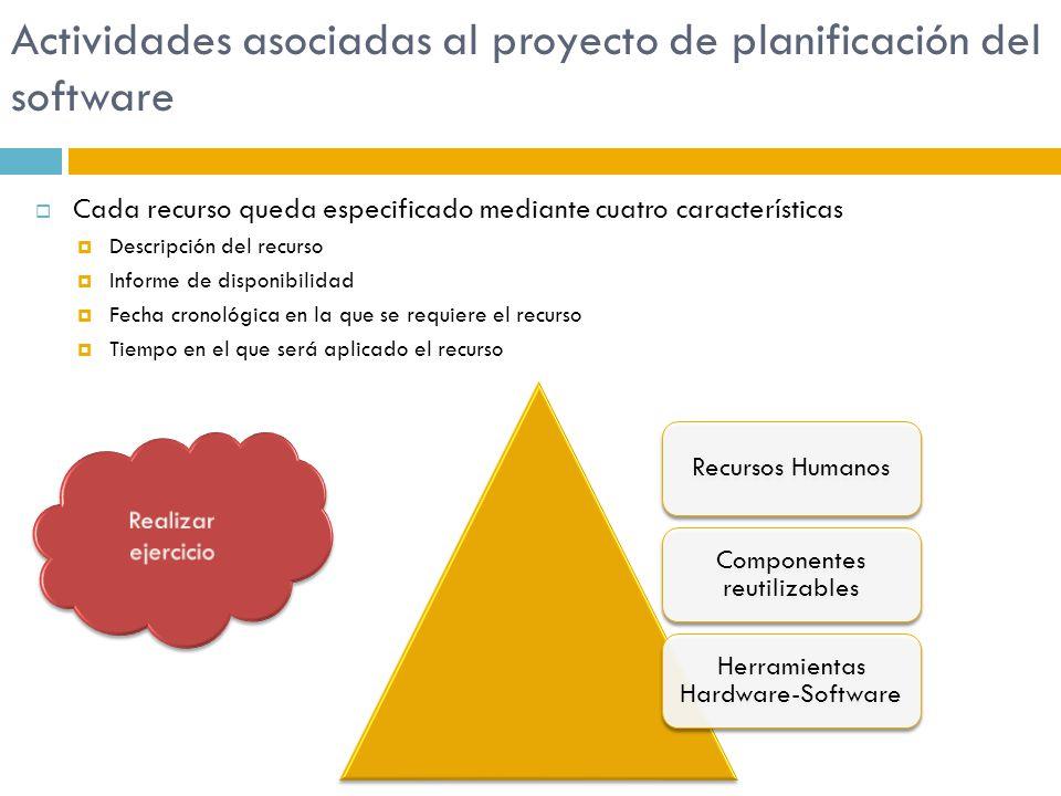 Actividades asociadas al proyecto de planificación del software Cada recurso queda especificado mediante cuatro características Descripción del recurs
