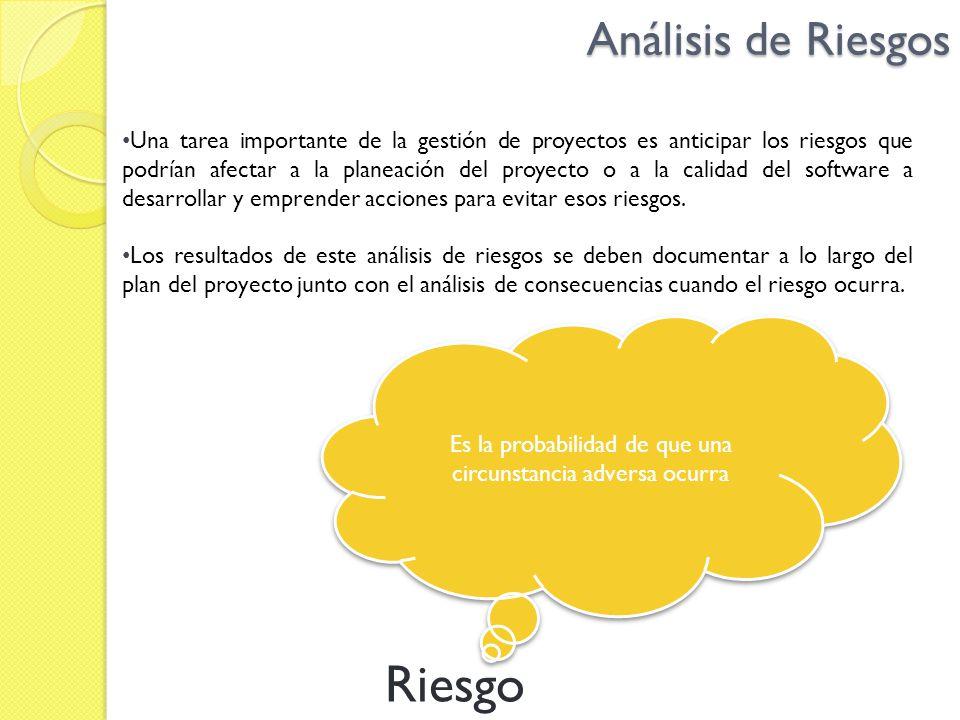 Análisis de Riesgos Una tarea importante de la gestión de proyectos es anticipar los riesgos que podrían afectar a la planeación del proyecto o a la c