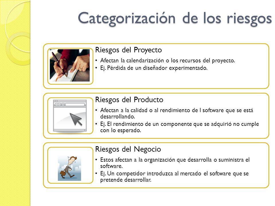 Categorización de los riesgos Riesgos del Proyecto Afectan la calendarización o los recursos del proyecto. Ej. Pérdida de un diseñador experimentado.