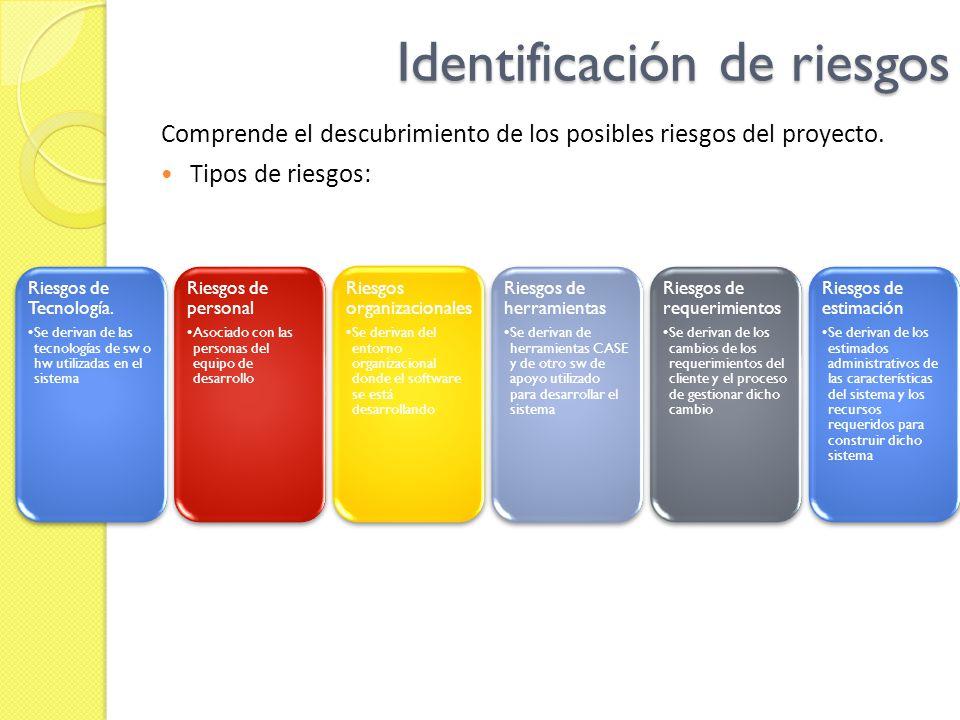 Identificación de riesgos Comprende el descubrimiento de los posibles riesgos del proyecto. Tipos de riesgos: Riesgos de Tecnología. Se derivan de las