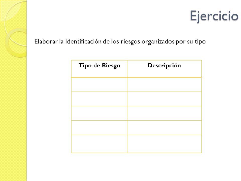 Ejercicio Tipo de RiesgoDescripción Elaborar la Identificación de los riesgos organizados por su tipo