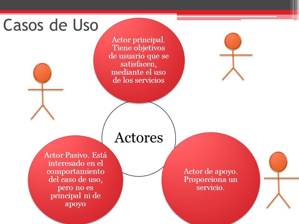 Casos de Uso Actores Actor principal. Tiene objetivos de usuario que se satisfacen, mediante el uso de los servicios Actor de apoyo. Proporciona un se