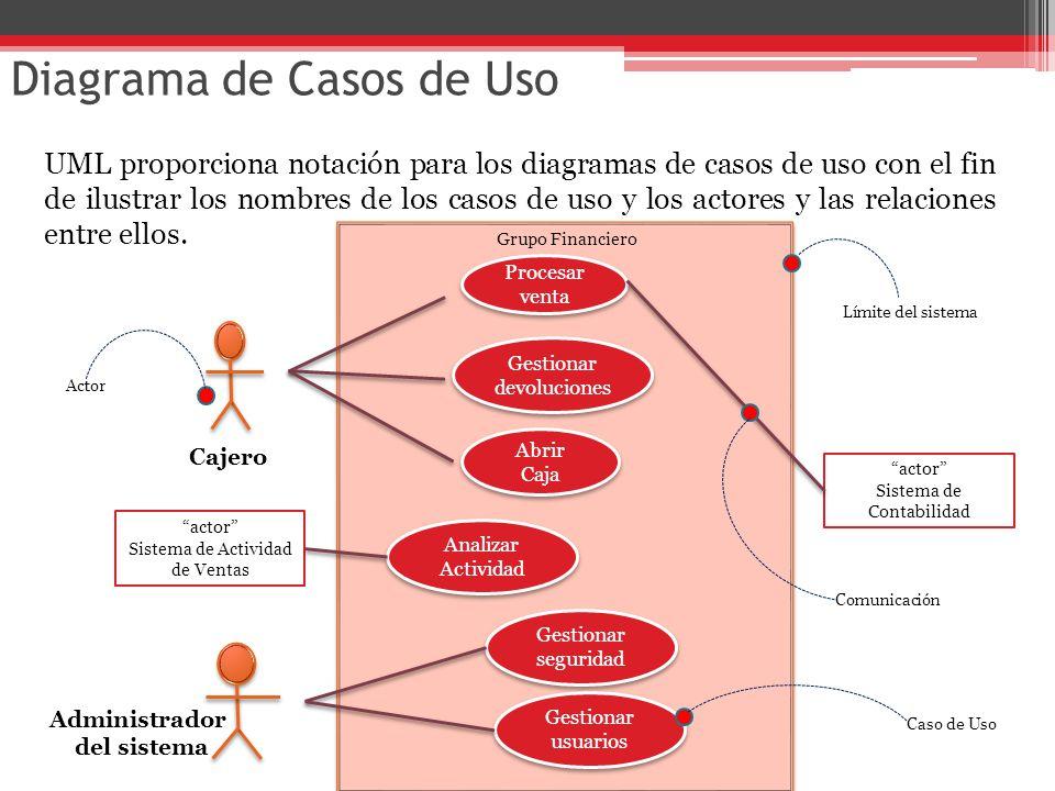 Diagrama de Casos de Uso UML proporciona notación para los diagramas de casos de uso con el fin de ilustrar los nombres de los casos de uso y los acto