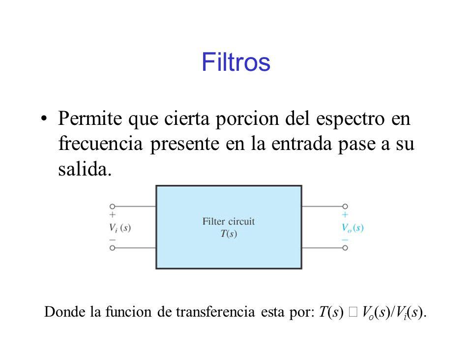 Filtros Permite que cierta porcion del espectro en frecuencia presente en la entrada pase a su salida. Donde la funcion de transferencia esta por: T(s
