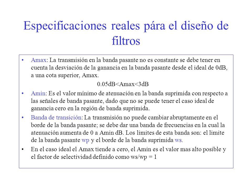 Especificaciones reales pára el diseño de filtros Amax: La transmisión en la banda pasante no es constante se debe tener en cuenta la desviación de la
