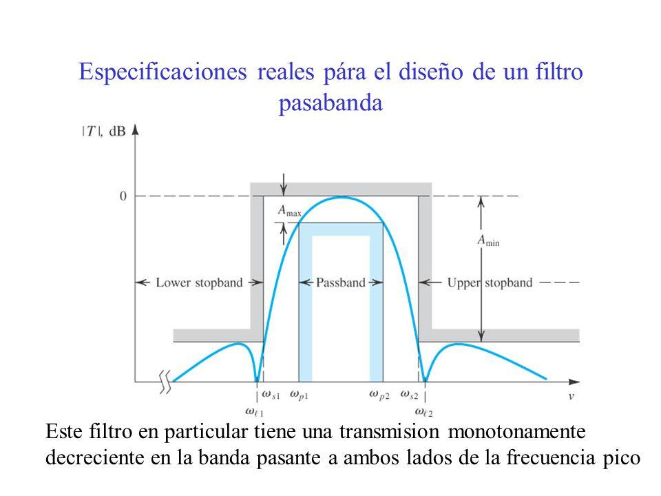 Especificaciones reales pára el diseño de un filtro pasabanda Este filtro en particular tiene una transmision monotonamente decreciente en la banda pa