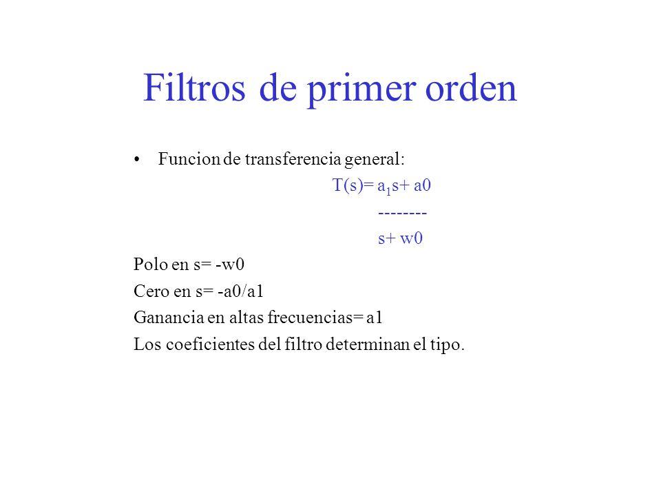 Filtros de primer orden Funcion de transferencia general: T(s)= a 1 s+ a0 -------- s+ w0 Polo en s= -w0 Cero en s= -a0/a1 Ganancia en altas frecuencia