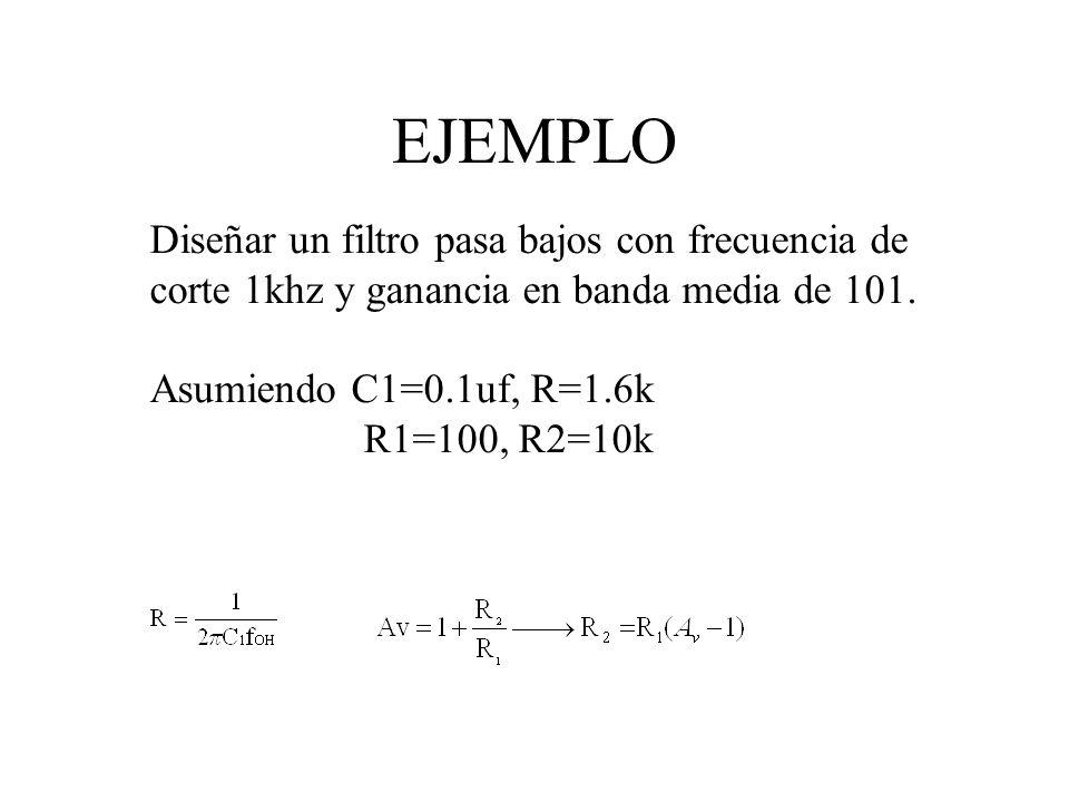 EJEMPLO Diseñar un filtro pasa bajos con frecuencia de corte 1khz y ganancia en banda media de 101. Asumiendo C1=0.1uf, R=1.6k R1=100, R2=10k